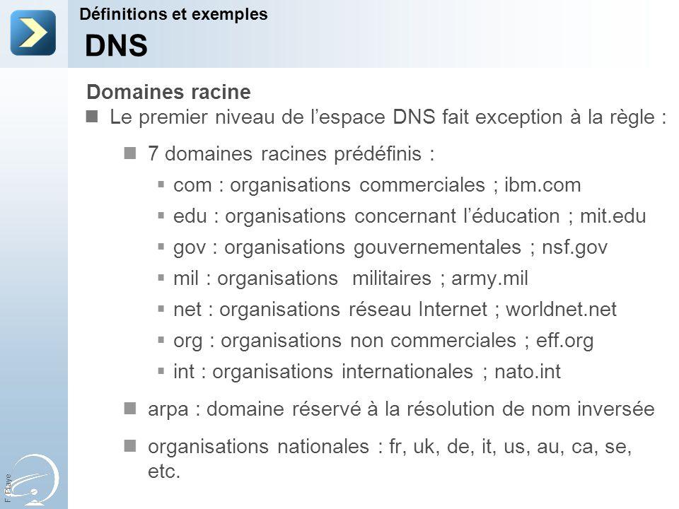 31-Mar-17 Définitions et exemples. [Title of the course] DNS. Domaines racine. Le premier niveau de l'espace DNS fait exception à la règle :